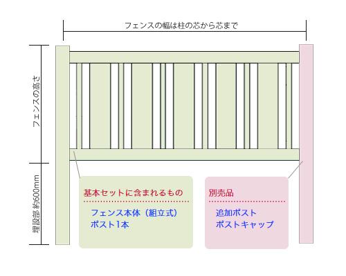 ナロー&ワイドピケット プールフェンス