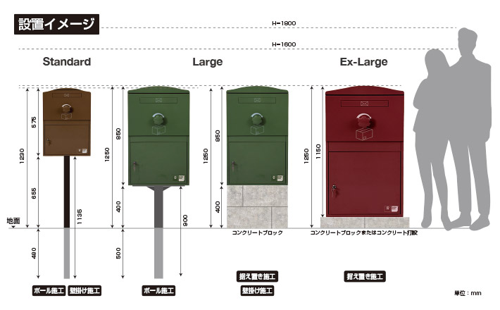 Brizebox 設置イメージ